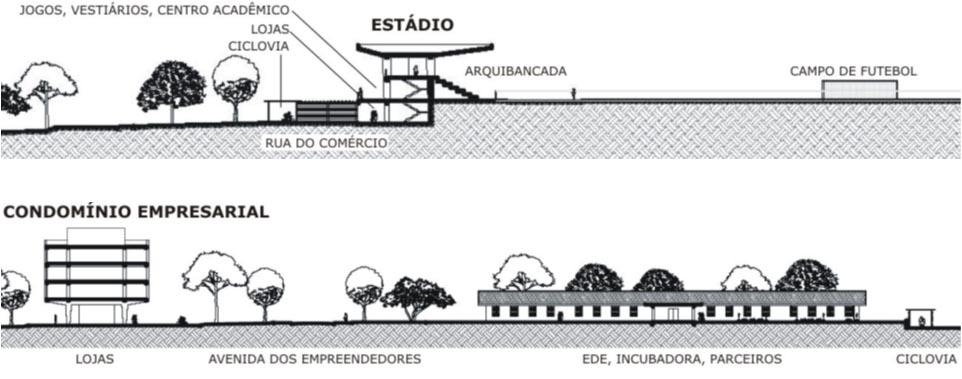 Cortes setoriais.