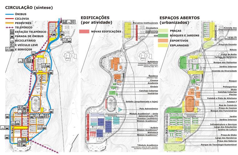 Diagramas de circulação, edificações e espaços abertos.
