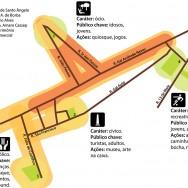 Rio Pardo no futuro da História - diagrama geral