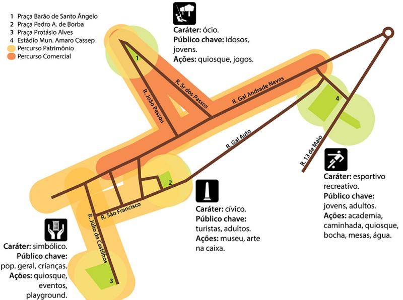 Río Pardo en el futuro de la historia - diagrama general