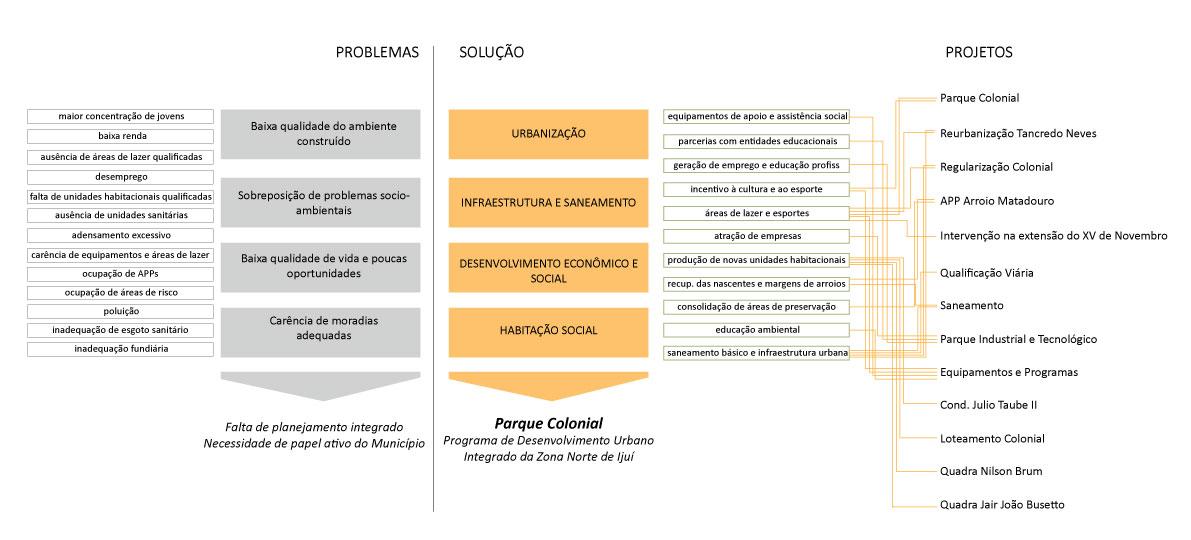 05_grafico-problema