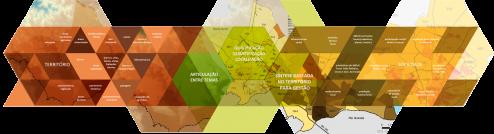 035_PEL Estrutura teórico-metodológica aplicada no PLHIS