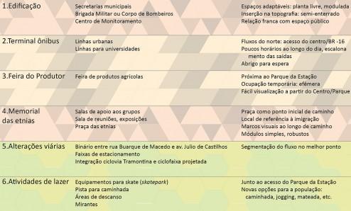 Programa de atividades