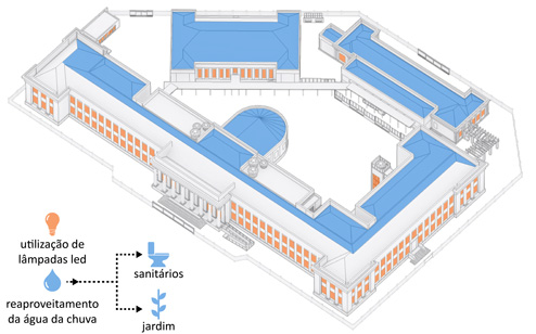 diagrama-sustentabilidade02-01