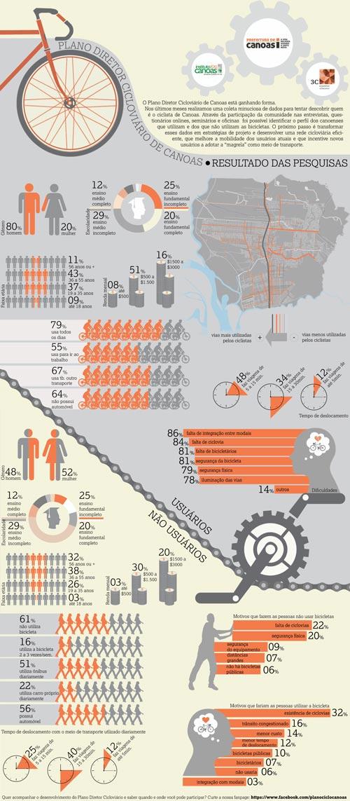060_PDC_08_infografico