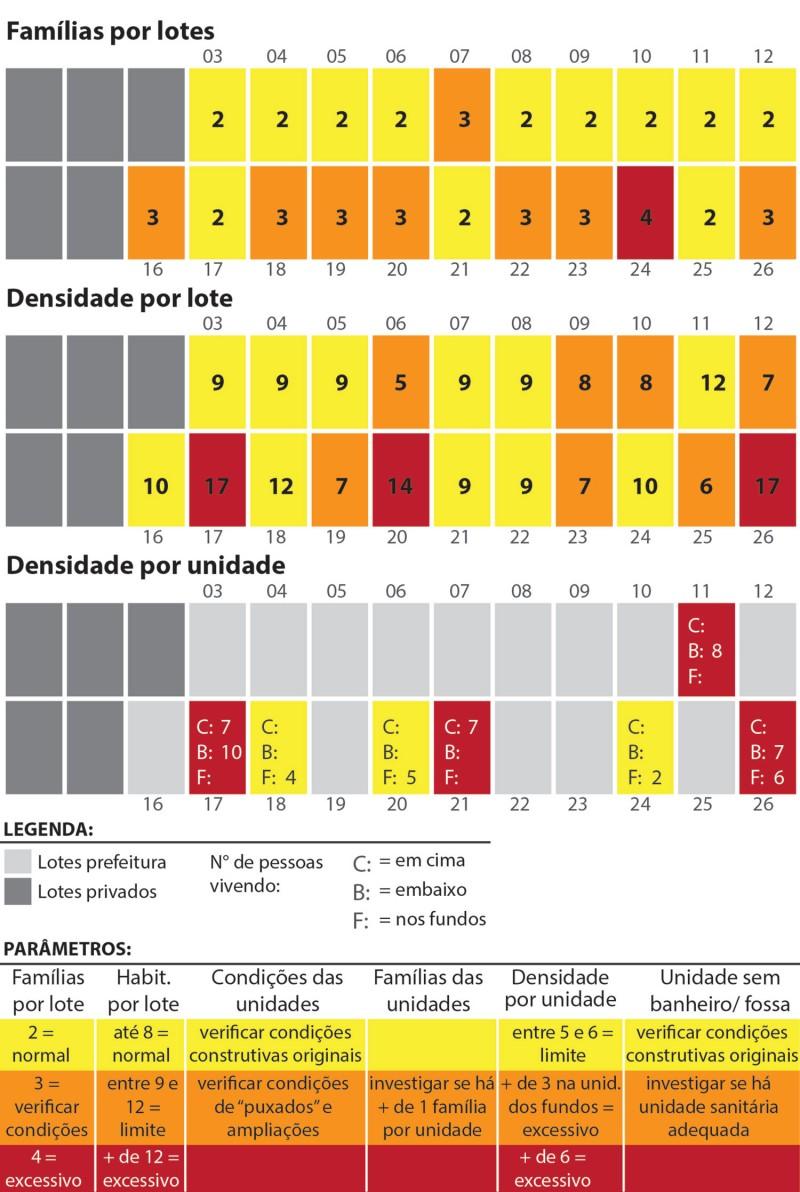 058_Q154_05_gráficos, análise e condições do local