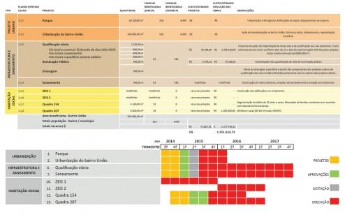 058_Q154_11_viabilidade-e-gestão